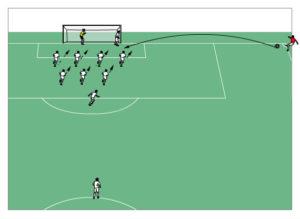 Formation beim Eckball