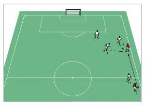Doppeln des zentralen Mittelfeldspielers nach außen
