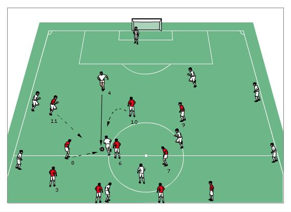 Ballgewinn im 4-3-3