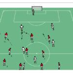 Pressing: Ballgewinn innen oder außen?