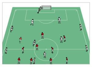 Defensiv-Grundformation im 4-3-3