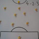 Taktik des 4-2-3-1-Systems im Fußball Teil 2: Defensivtaktik