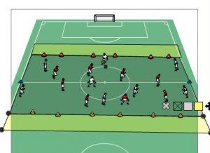 6 gegen 6 - 8 gegen 8 Mittelfeldzone