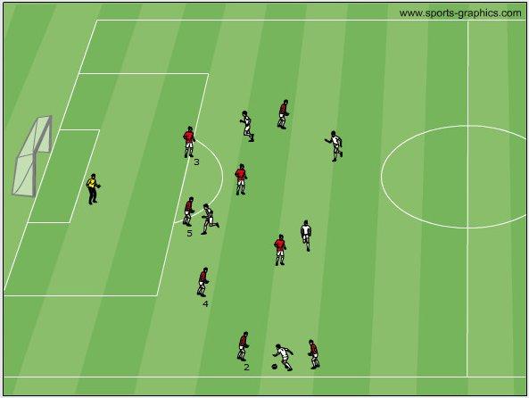 Fußball Viererkette Sichel