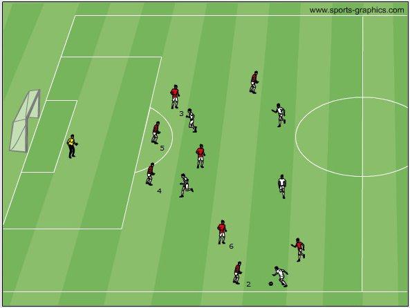 Fußball Viererkette starkes Zentrum