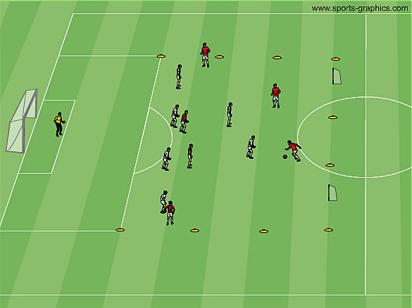 Training der Viererkette im 6 gegen 6