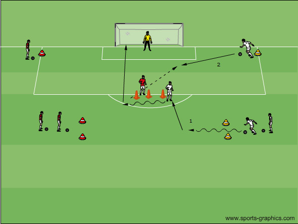 Fussballtraining Ballannahme Trainieren Fussball Training Blog