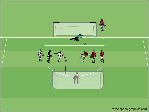 Huftdrehstoss Und Seitfallzieher Trainieren Fussball