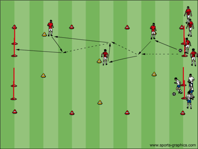 Passspiel Ubungen Richtig Coachen Fussball Training Blog