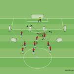 Übung: Überzahlspiel 3 gegen 2
