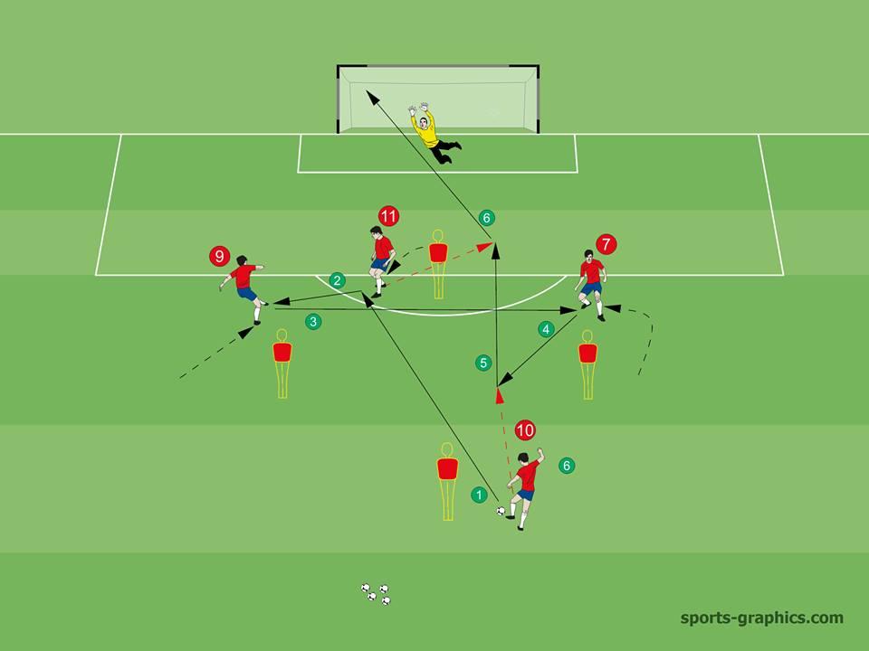 fussball übungen