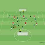 Schnelles Umschalten und Konter – Spielform