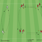 Flankentraining: Übungen für Flugball und Flanken