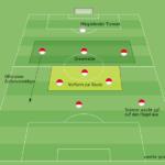 9 gegen 9: D-Junioren Kleinfeld-Taktik 3-3-2