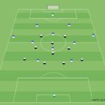 4-4-2-System im Fußball – Erklärung