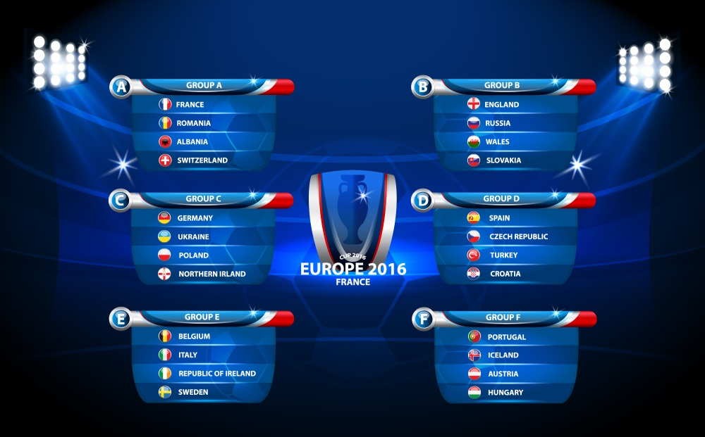Alle Teilnehmer der EM 2016 auf einen Blick