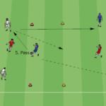 Kleine Trainingsspiele – Felderwechsel