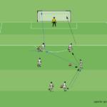Übung: Torschuss nach Ballannahme (4 Varianten)