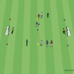 Übung 1 gegen 1 mit Vororientierung auf 2 Tore