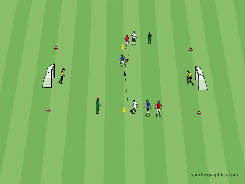 Übung: 1 gegen 1 mit Gegner im Rücken Vororientierung