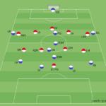 Positionen im Fußball und ihre Aufgaben