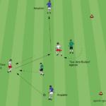 Übung: Freilaufen und Kombinationsspiel im 2 gegen 2