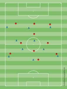 Taktische Formation im 3-4-3
